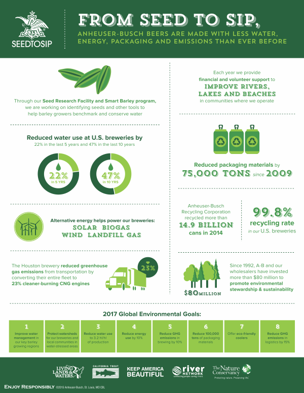 world-environment-day-sips-to-seeds